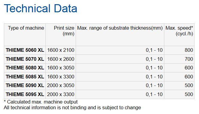 Thieme 5000XL Technical Data
