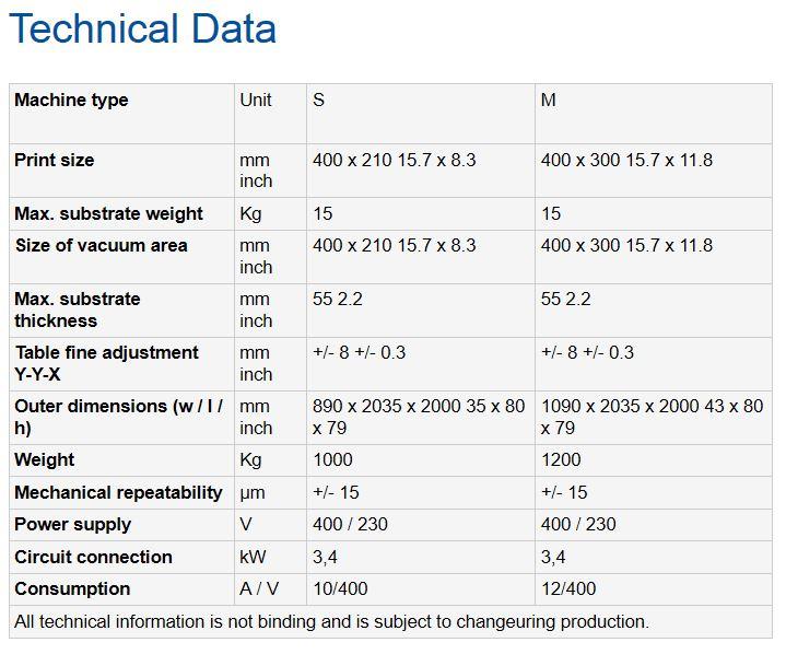 Thieme Lab Digital Technical Data